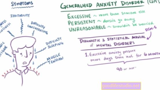 Desórdenes de ansiedad