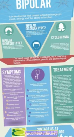 Bipolare e il dilemma della medicina