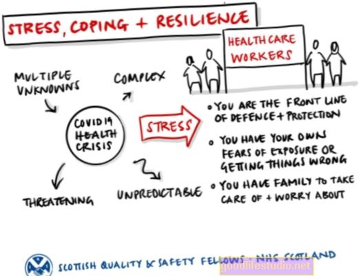 Справяне с коронавируса (COVID-19): Вашето безпокойство и психично здраве