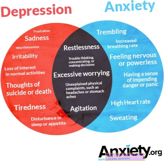 Diagnosticado con ansiedad y depresión, pero ¿lo es?