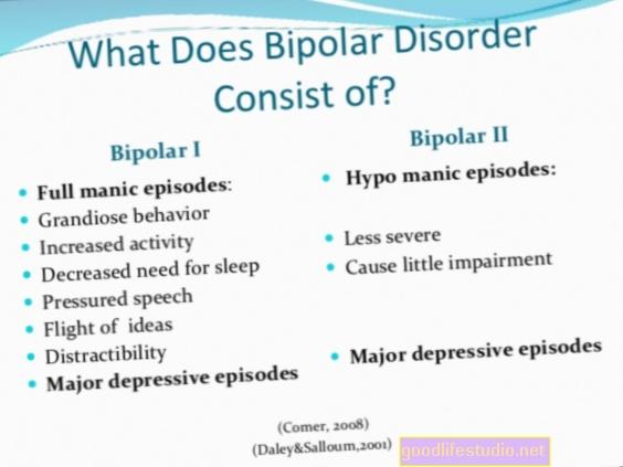 Mám bipolární poruchu?