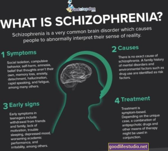 Ho la schizofrenia?