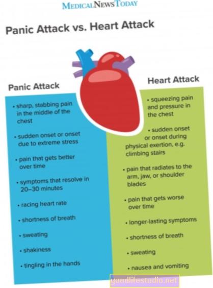 Fobia al ataque cardíaco