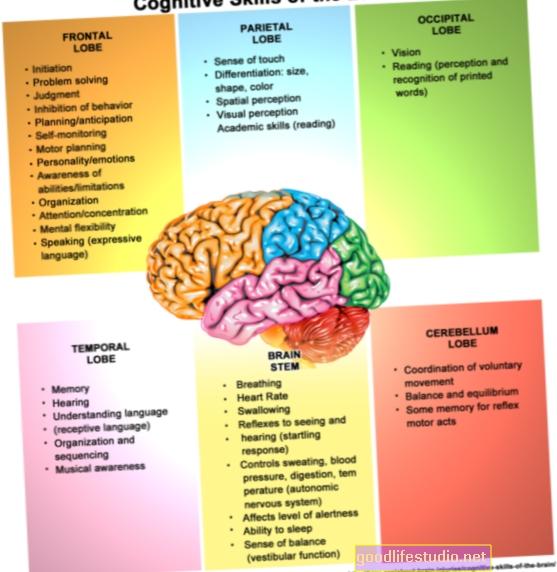 Problem s kognitivnim funkcioniranjem