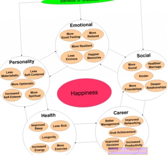 देखभाल में होने के मनोवैज्ञानिक प्रभाव
