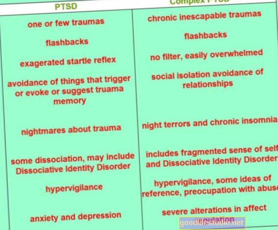 PTSD, C-PTSD, ¿ambos o ninguno?