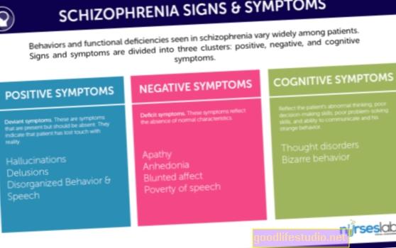 ¿Síntomas de la esquizofrenia?