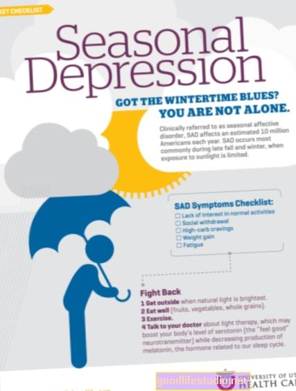 Sezonska depresija