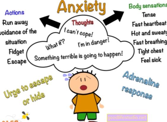 Сенсорні проблеми, проблеми з гнівом і тривогою