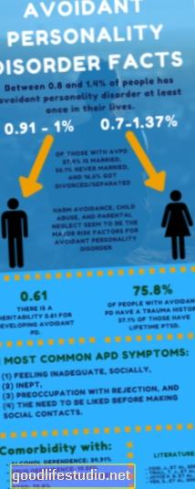 ¿Ansiedad social o trastorno de la personalidad por evitación?