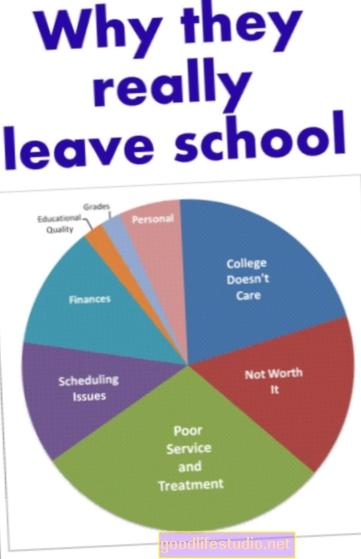 Proč nechávám školní úkoly na poslední chvíli?