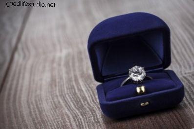 Каким пальцем происходит кольцо обещания?
