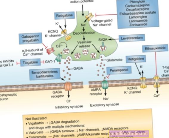 Antiepileptični lijek Topamax mogao bi liječiti ovisnost o kokainu