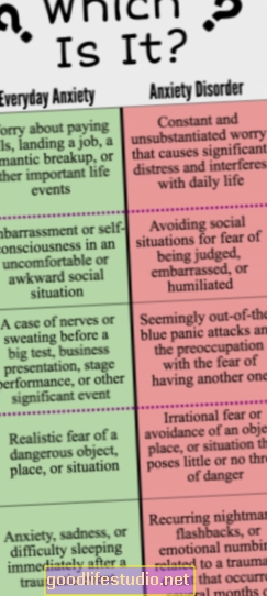 Nerimo sutrikimas kenkia emocinei kontrolei