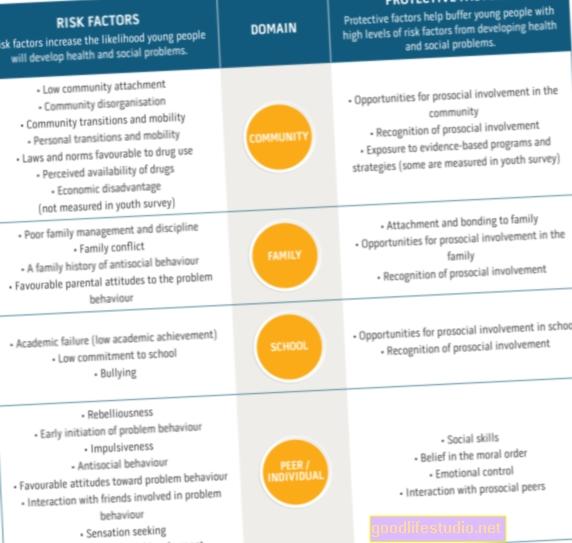Evaluación de factores de riesgo y de protección para la depresión en hombres afroamericanos