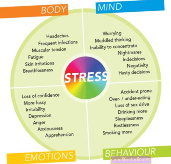 Evaluación del impacto del estrés en las enfermedades oculares relacionadas con la edad