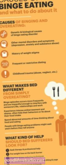 Trastorno por atracón vinculado a otras enfermedades