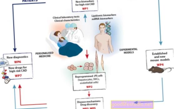 Los biomarcadores mejoran el diagnóstico y el tratamiento de la psicosis