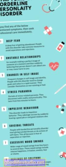 Симптоми граничног поремећаја личности могу се погоршавати током периода