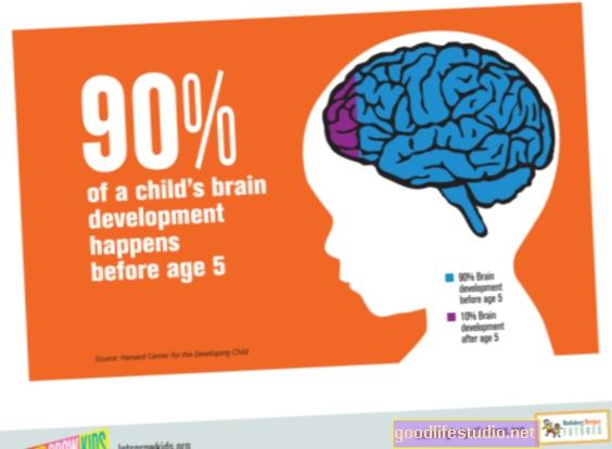 Lo sviluppo del cervello sembra essere diverso nei bambini che balbettano