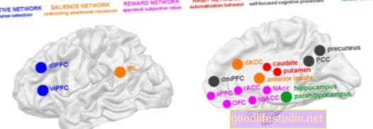 Smadzeņu sociālais tīkls, kas saistīts ar citu cilvēku dehumanizēšanu