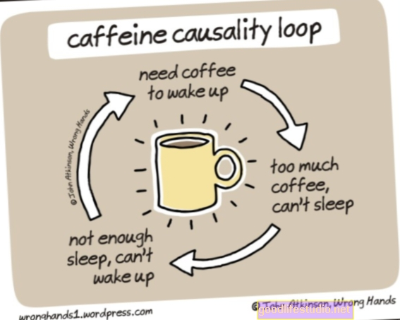 Зависност од кофеина за неке није шала