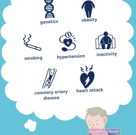 Faktory srdečního rizika ovlivňují ztrátu paměti