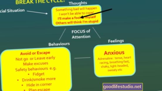 CBT kann soziale Angst lindern, indem es umgestaltet und die Gehirnaktivität reduziert