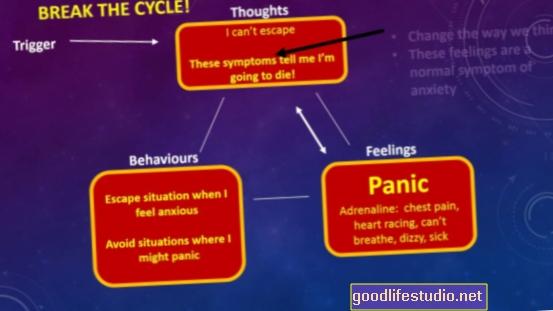 CBTは不眠症と慢性の痛みの悪循環を断ち切るのを助けるかもしれません