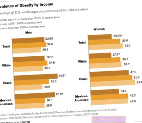 La obesidad infantil vinculada a un bajo rendimiento en matemáticas