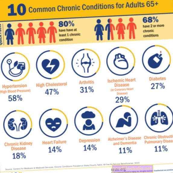 Las afecciones gastrointestinales crónicas aumentan el riesgo de trastorno de ansiedad generalizada