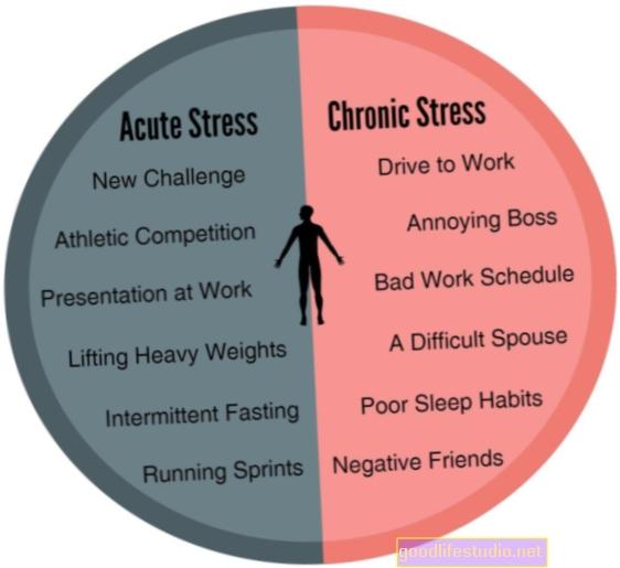 Kronični stres ostavlja trag na depresiji, bipolarnim genima
