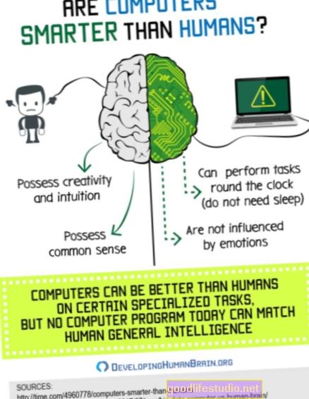Počítače lepší než lidé pro hodnocení osobnosti?