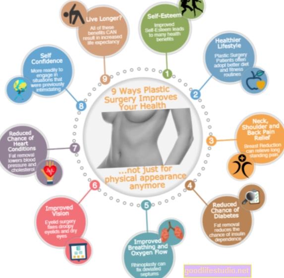 Los métodos cosméticos para mejorar la imagen corporal generalmente fallan