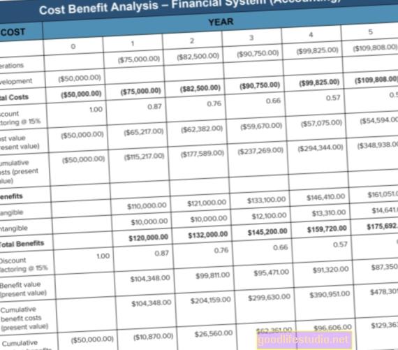 L'analisi costi-benefici favorisce un intervento precoce intensivo per l'autismo
