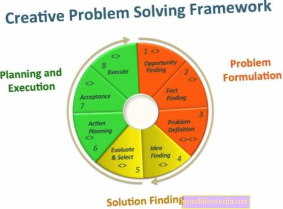 Kreativni i metodički rješavači problema