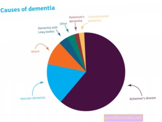 La demenza può essere causata da ricordi incompleti