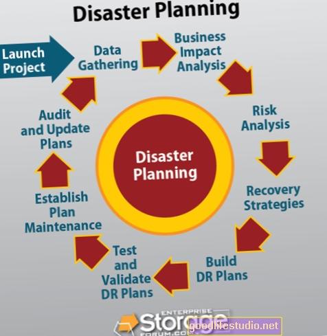 Los planes para desastres deben incluir a las personas con enfermedades mentales