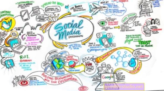 Hablar de noticias en las redes sociales aumenta el impacto