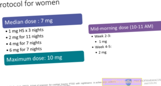 薬物プラゾシンはPTSDの悪夢を軽減するかもしれない