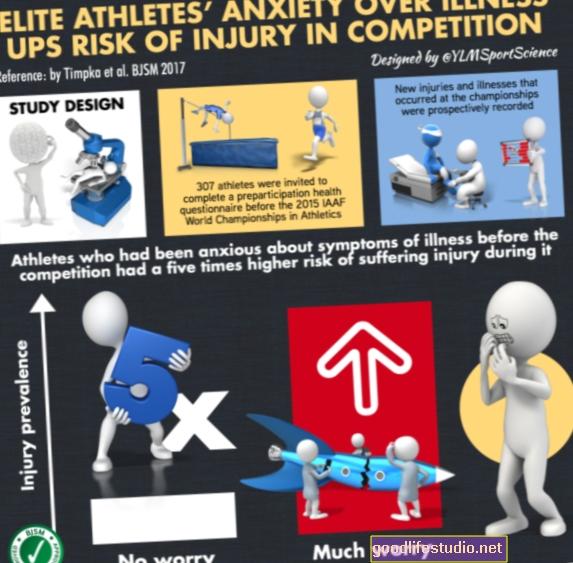 La ansiedad de los atletas de élite por la enfermedad aumenta el riesgo de lesiones en la competencia