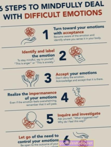 La sofferenza emotiva derivante dal trattare con COVID-19 può aumentare il rischio di depressione e ansia