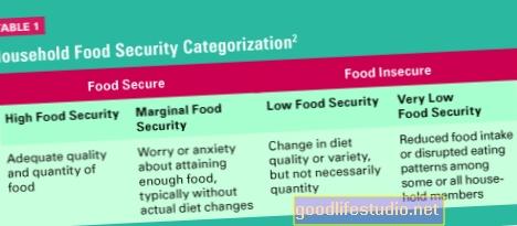 La inseguridad alimentaria es común entre los estudiantes universitarios de EE. UU.