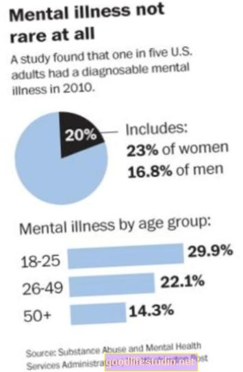 Para muchas personas con enfermedades mentales graves, la espiritualidad juega un papel importante en el bienestar