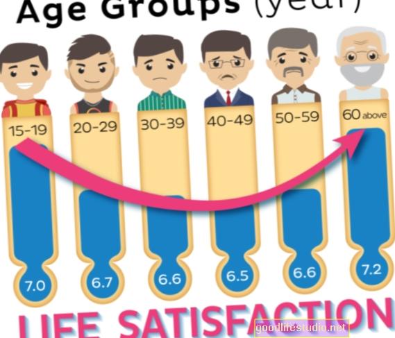 La felicidad, la satisfacción con la vida generalmente aumentan con la edad