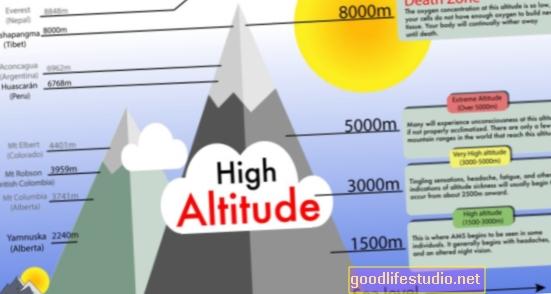 Psychóza s vysokou nadmořskou výškou je vnímána jako odlišná od výškové nemoci