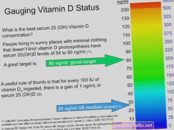 Vysoké hladiny bílkovin vitaminu D spojené s bipolární nemocí u dětí