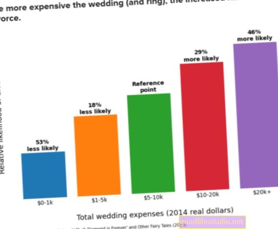 Rischio maggiore di divorzio se le abitudini alimentari non corrispondono a quelle del coniuge