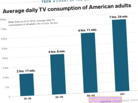 Stunde Fernsehen pro Tag im Zusammenhang mit Gewichtszunahme bei Kindergärtnern