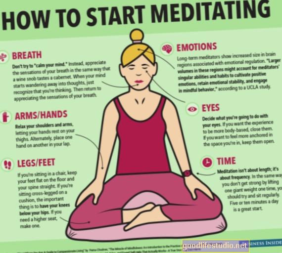 Las imágenes muestran cómo la meditación desconecta algunas áreas del cerebro
